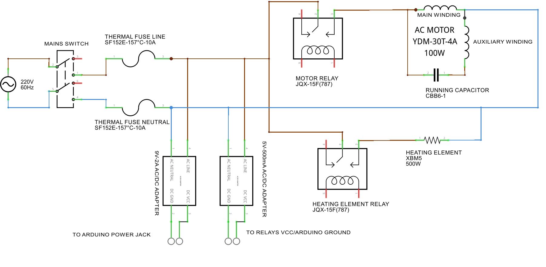 Bread Maker Motor Wire Diagram Automotive Block Diagram \u2022 Wye Motor  Diagram Bread Maker Motor Wire Diagram